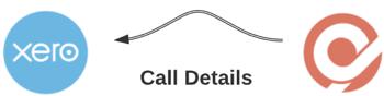 Export Call Details