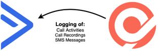ac-logging